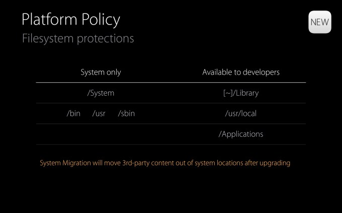 SIP-Platform-Policy-3rd-party-dev