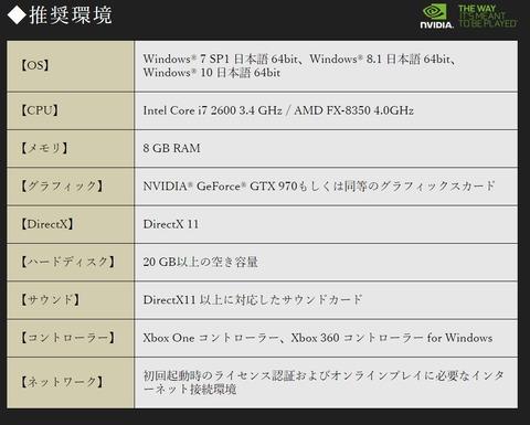 PC版ダークソウル3、推奨はGTX 970