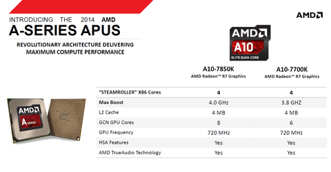AMD-A10-7850K-and-A10-7700K1