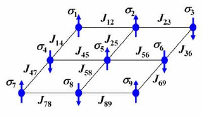 日立、量子コンピュータに匹敵する性能の室温動作の新型コンピュータを試作