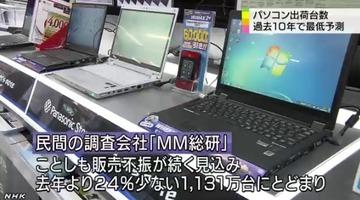 パソコンの出荷台数 過去10年で最低と予測