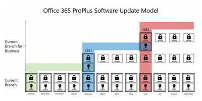 Microsoft、「Office 2016」Windows版、米国時間9月22日にリリース