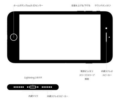 iPhone7「イヤホン端子廃止」に悲鳴相次ぐ 「音楽はまだ有線がいい」「なんで無くした」「買う気が失せた」
