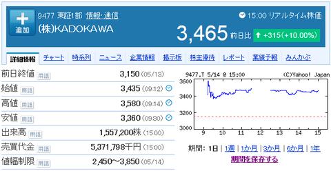 kadokawakabuka