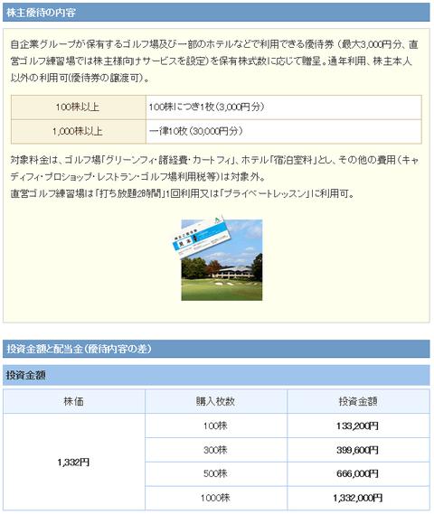 株主優待アコーディアゴルフ内容詳細