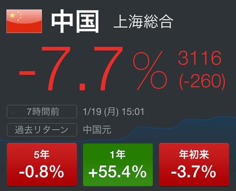 中国株式市場が大暴落