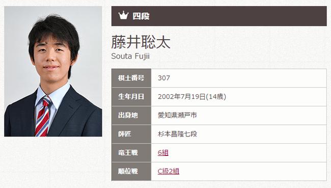 藤井聡太|棋士データベース|日本将棋連盟