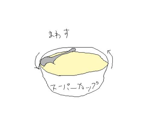 【画像あり】カップアイスこうやって食うやつwwwwwwwwwwww