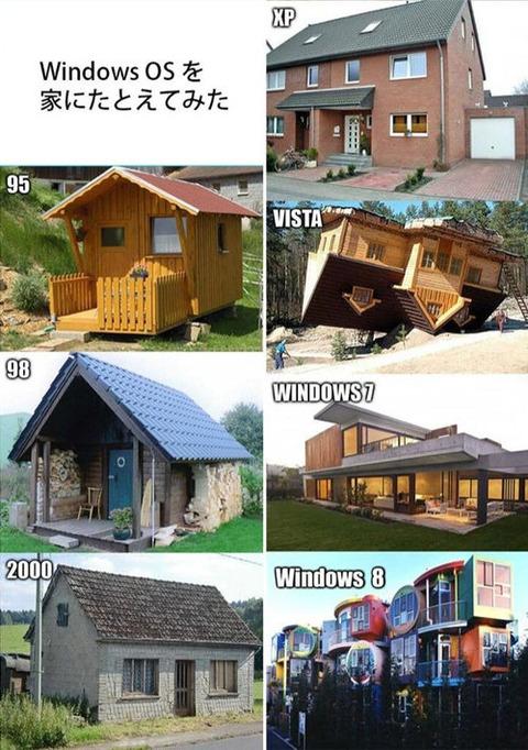 「歴代Windowsを家にたとえてみた」という画像への海外の反応いろいろ