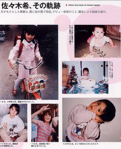 佐々木希の幼少時代wwwwwwwww