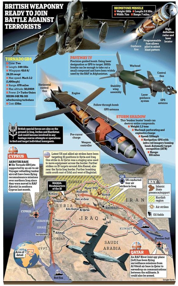 英空軍、トーネード攻撃機+ストームシャドウ、ブリムストーン、ペイブウェイIVなど最新兵器でISIS空爆参戦へ