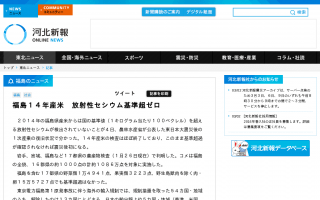 福島14年産米 放射性セシウム基準超ゼロ[河北新報]