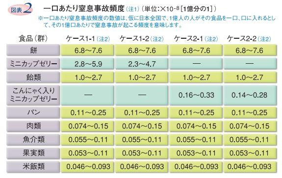 """海外では""""サイレントキラー""""と紹介。「お餅」で亡くなる高齢者の多い日本"""