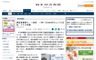 日経平均2万円割れ 一時500円超下げ 1カ月半ぶりの安値水準