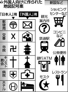 【話題】「ナチス連想で卍の地図記号を変更」のニュースに日本人激怒 → マスコミが海外に告げ口して国際問題に発展へ