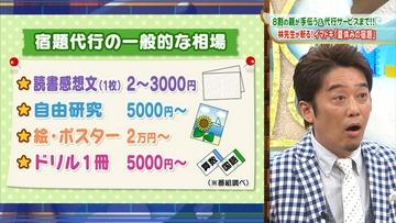 「夏休み宿題代行」繁盛! ドリル7000円、読書感想文2500円、絵1万8000円、自由研究1万3000円