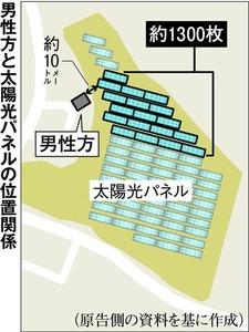 【兵庫】室温50度超…ソーラーパネルの反射光で「熱中症」提訴
