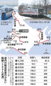 【鉄道】JR北海道、留萌線の廃止を検討 沿線自治体と協議へ