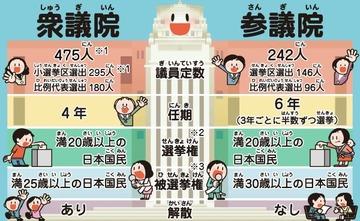 SEALDsが「学校では教えてくれない選挙のしくみ」をドヤ顔ツイート → ネット民「それ小6の教科書に載ってるぞ」と指摘 → ツイート削除して逃亡wwwww