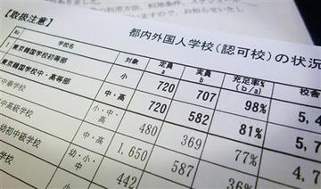舛添要一、韓国優遇の決定的証拠が流出wwwww