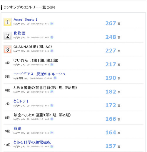 bdcam 2011-05-14 13-28-31-585
