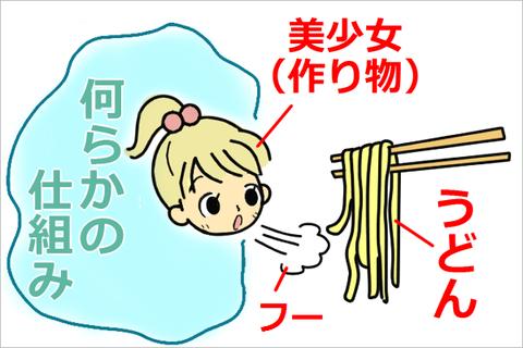 熱いうどん、美少女にフーフーしてもらいたい! → 美少女フーフー装置を作ればええんや! → 完成したものがモンスターなんだがwwwwwwww しかも、フーフー強すぎィ!!