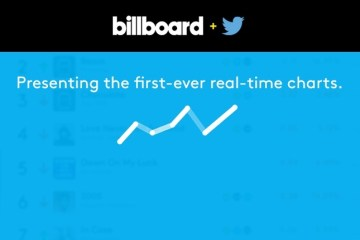 billboard_twitter_chart_flashboxi