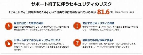windowsXPサポート終了のリスク