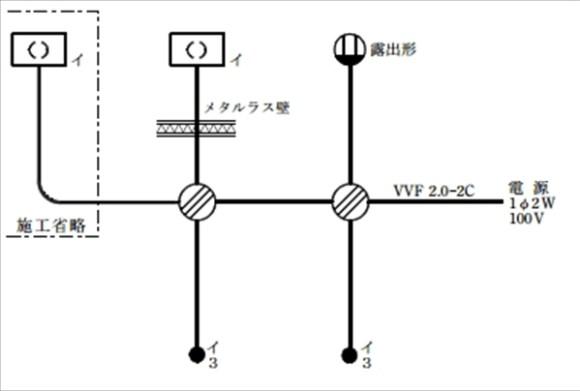 第二種電気工事士技能試験の勉強法-技能問題-@livett1