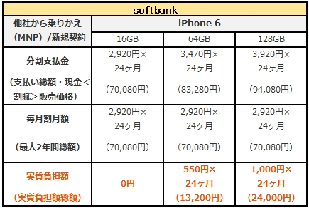 iphone6-reserve-softbank4-@livett1