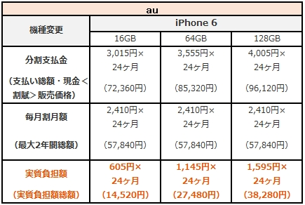 iphone6-reserve-au3-@livett1