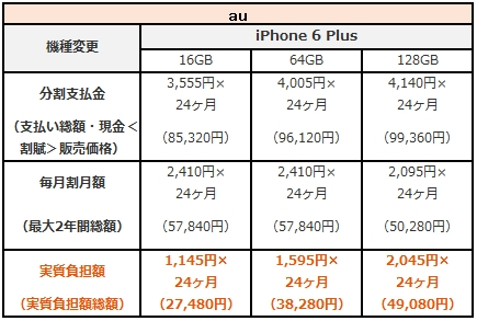 iphone6-reserve-au1-@livett1