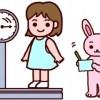 肥満度の判定【健康ダイエットの基礎知識】
