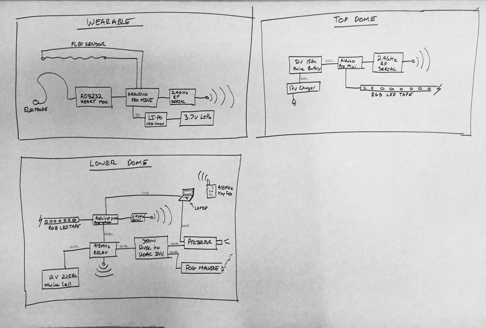 Our block diagram.