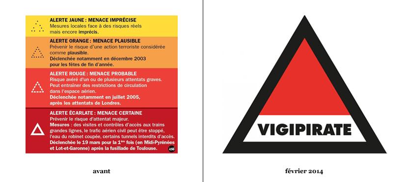 Qu'est ce que le plan Vigipirate 4ème Histoire