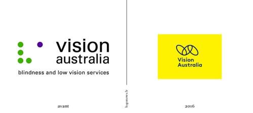 comparatifs_vision-australia_2017