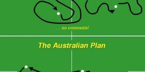 World Cup Soccer Secret Team Game Plans