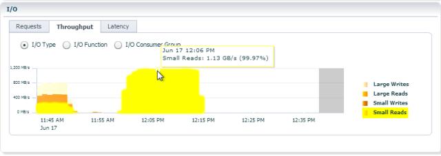 Nutanix Oracle RAC Throughput Screen Shot 2015-06-17 at 12.43.46 PM
