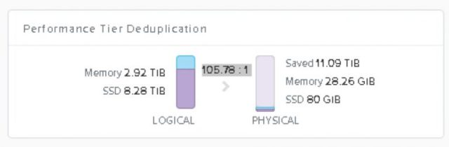 Nutanix VDI Data Efficiency Image Today 10-31-53 PM