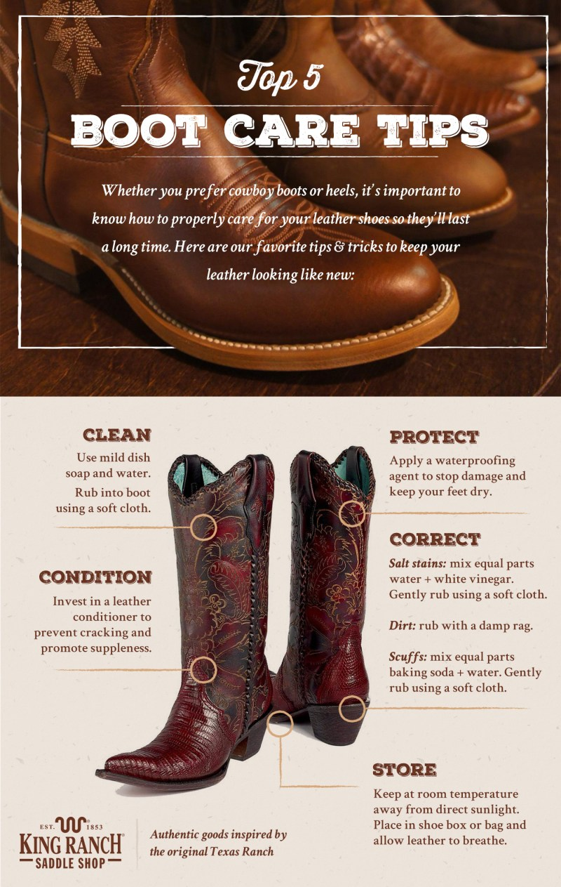 king-ranch-boot-care-graphic1
