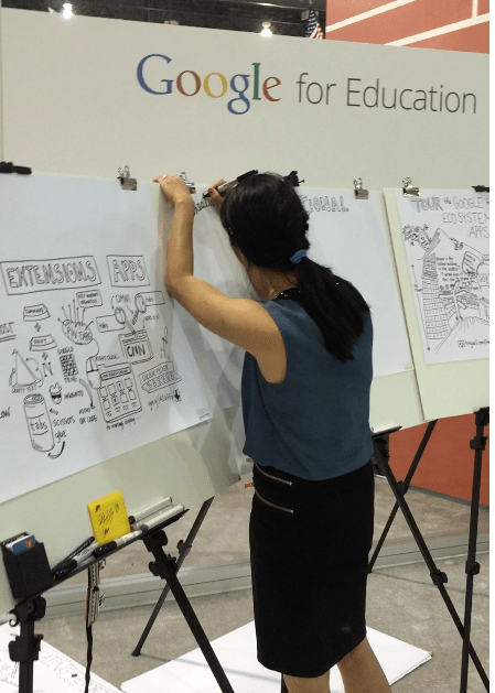 Live visual notetaking at ISTE2015 in Philadelphia