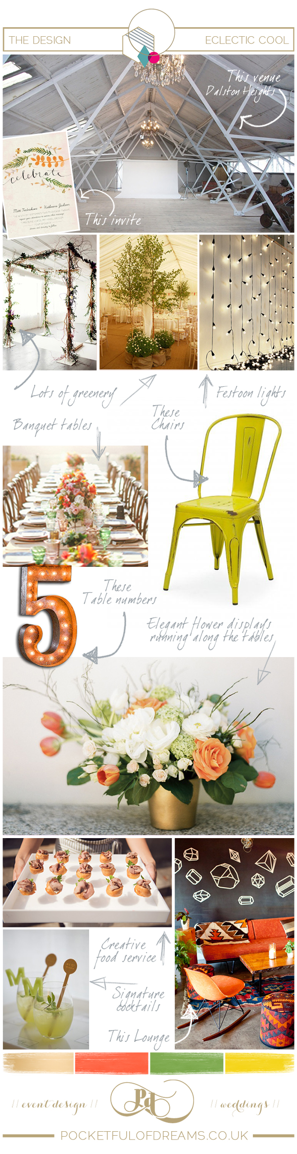 Bridal Inspiration Board #65 ~ Eclectic Cool (Mood + Inspiration Boards )