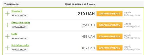 Как забронировать номер в киевском отеле Hilton 5* за 210 грн? (UPD: Акция завершена)