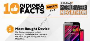 10GidigbaFacts