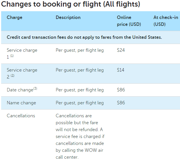 Wow Airlines Low Summer Fares To London