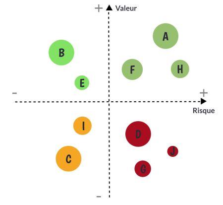 Value_Risk_Chart