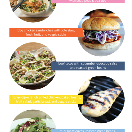 Need menu ideas for dinner next week? Here are 5 easy, delicious, family-friendly meals to try.