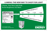 Lumens - the new way to shop for light