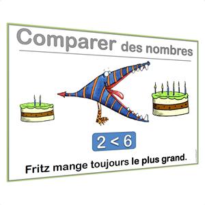 affichages de mathématiques