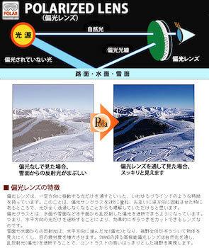 スノーボードのゴーグルの種類と選び方⑧:偏光レンズ